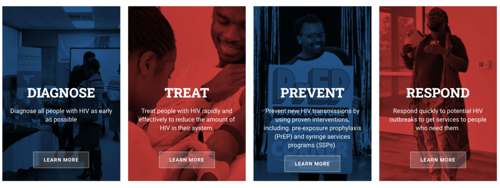 Diagnose, Treat, Prevent, Respond: The Four Strategies