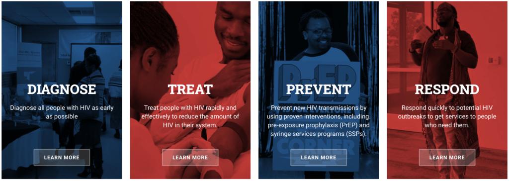 El papel de los CDC para poner fin a la epidemia del VIH